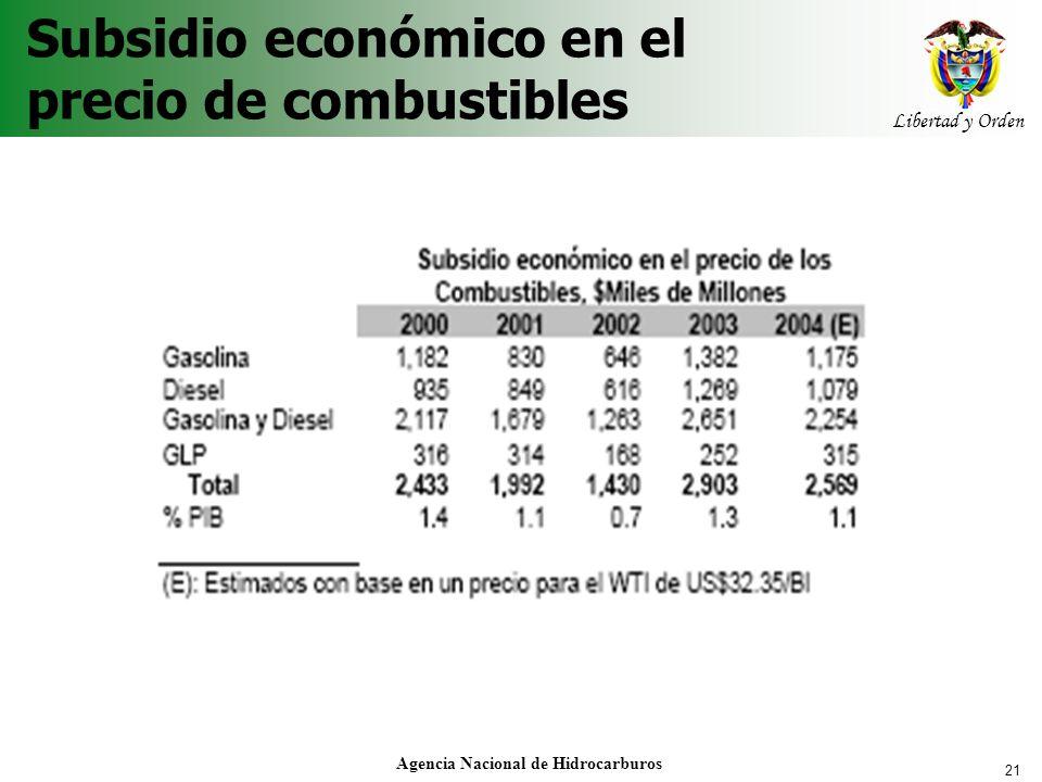 Subsidio económico en el precio de combustibles
