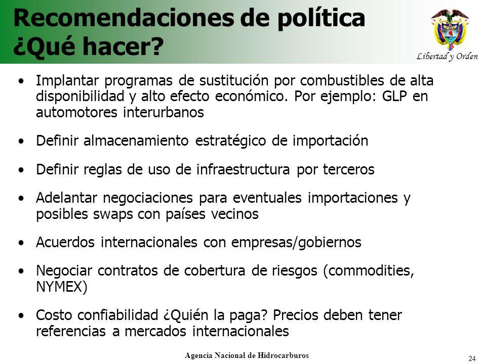 Recomendaciones de política ¿Qué hacer