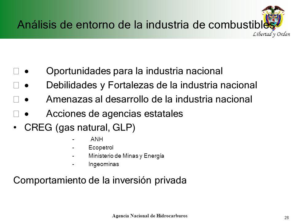 Análisis de entorno de la industria de combustibles