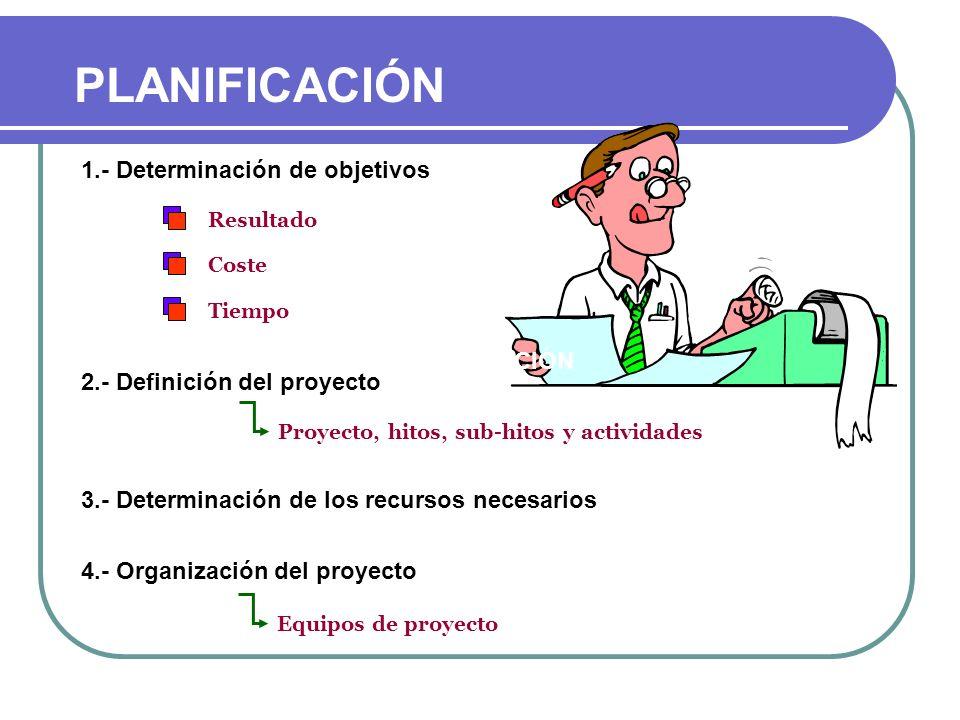 PLANIFICACIÓN 1.- Determinación de objetivos PLANIFICACIÓN