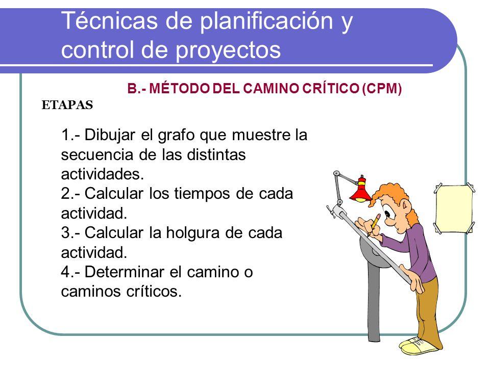 Técnicas de planificación y control de proyectos