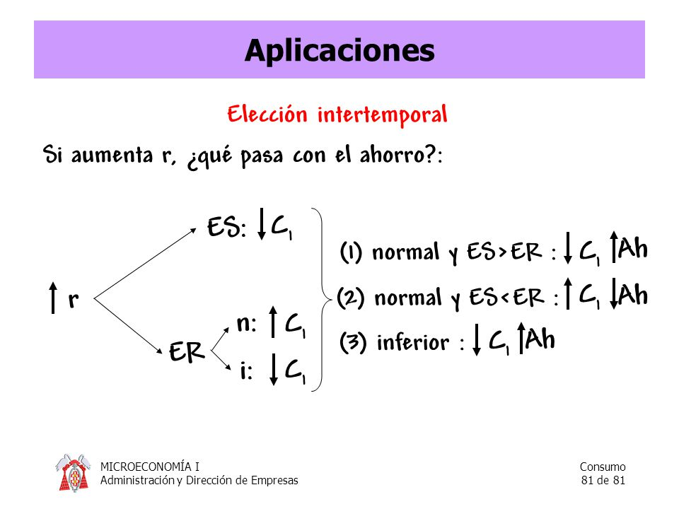 Elección intertemporal