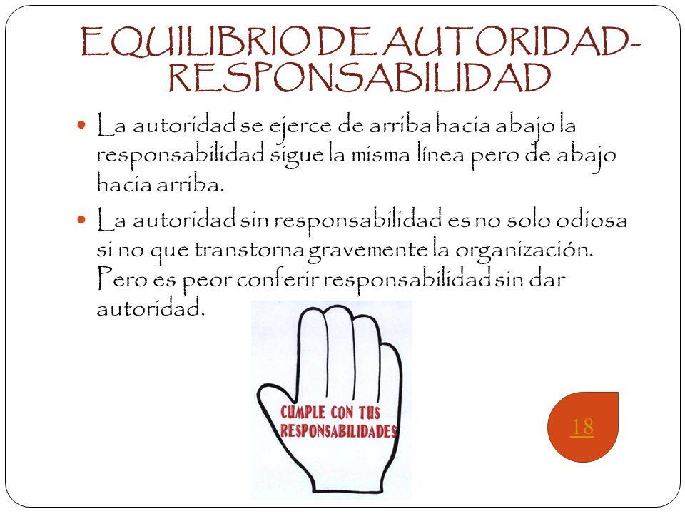 EQUILIBRIO DE AUTORIDAD-RESPONSABILIDAD