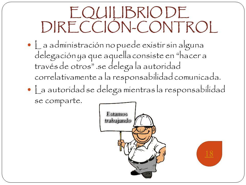 EQUILIBRIO DE DIRECCIÓN-CONTROL