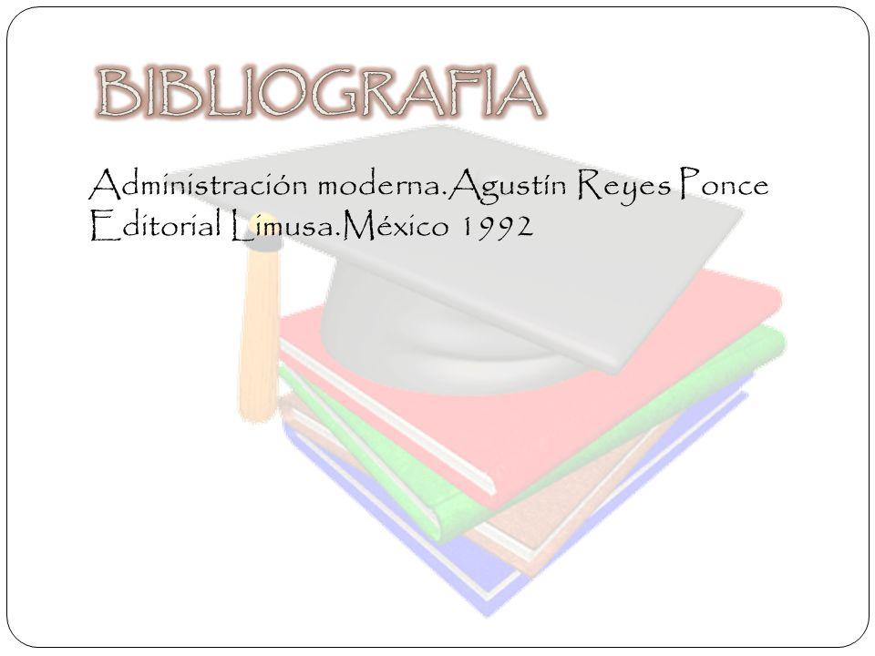 BIBLIOGRAFIA Administración moderna.Agustín Reyes Ponce Editorial Limusa.México 1992