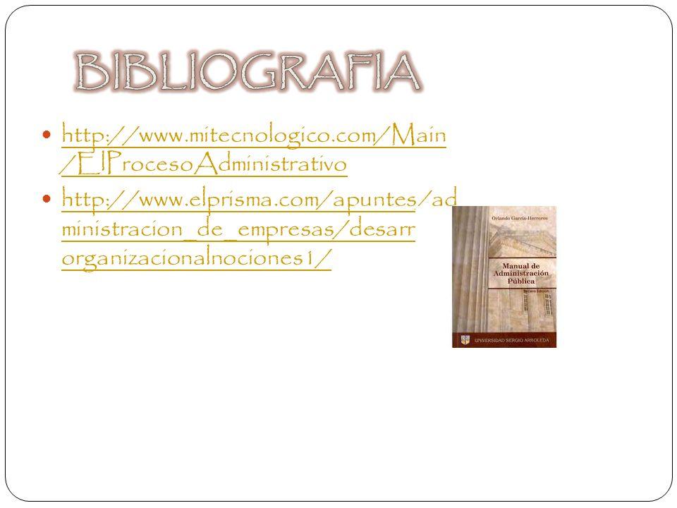 BIBLIOGRAFIA http://www.mitecnologico.com/Main /ElProcesoAdministrativo.