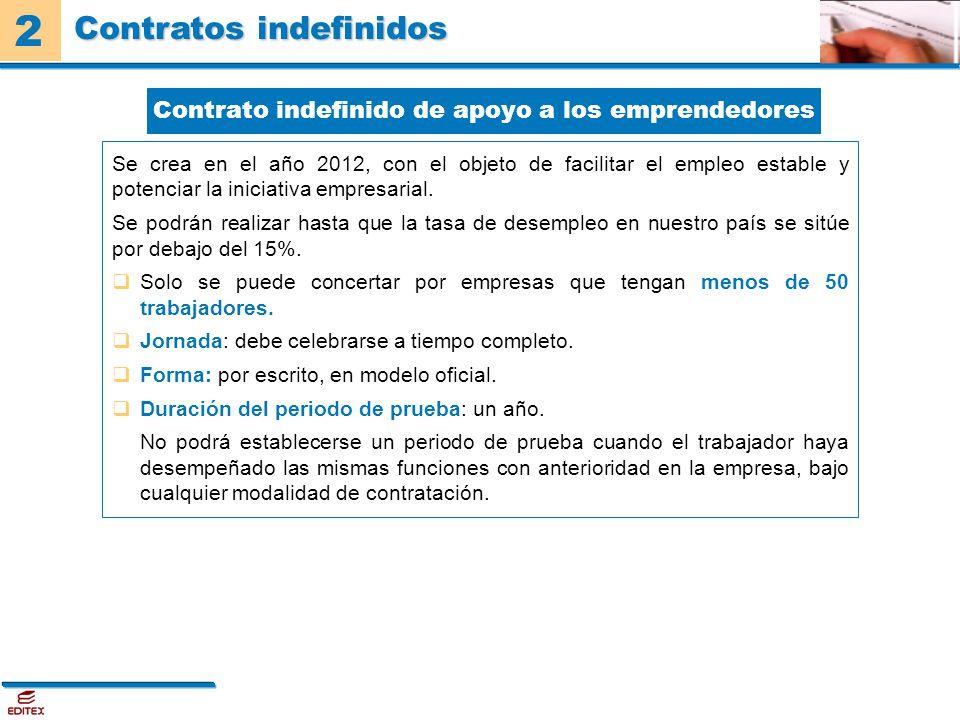 El contrato de trabajo vamos a conocer ppt descargar for Modelo contrato indefinido