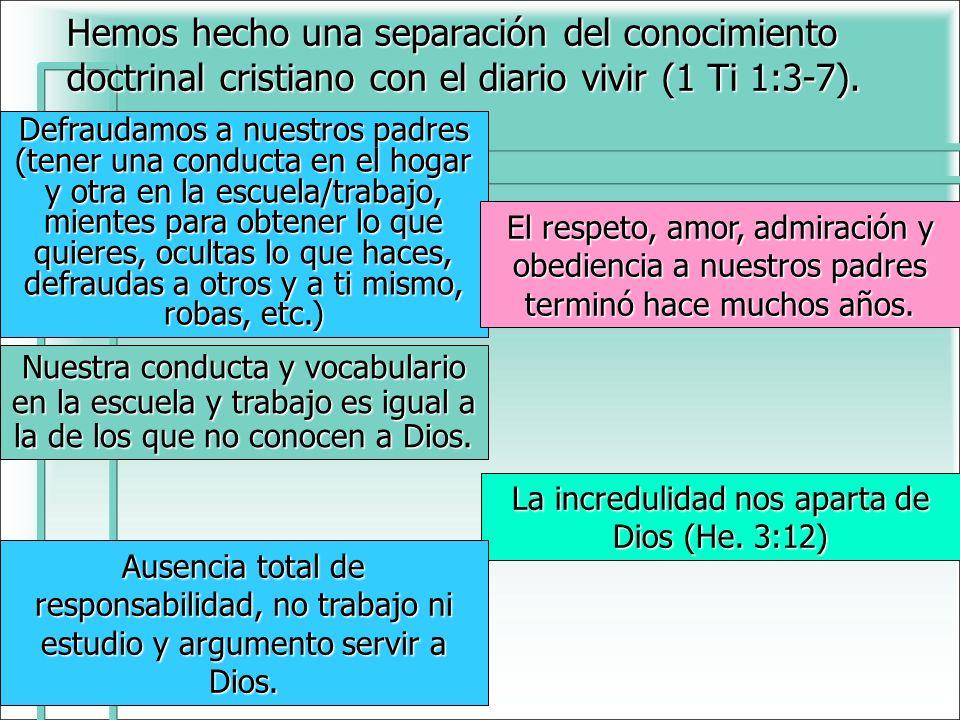 La incredulidad nos aparta de Dios (He. 3:12)