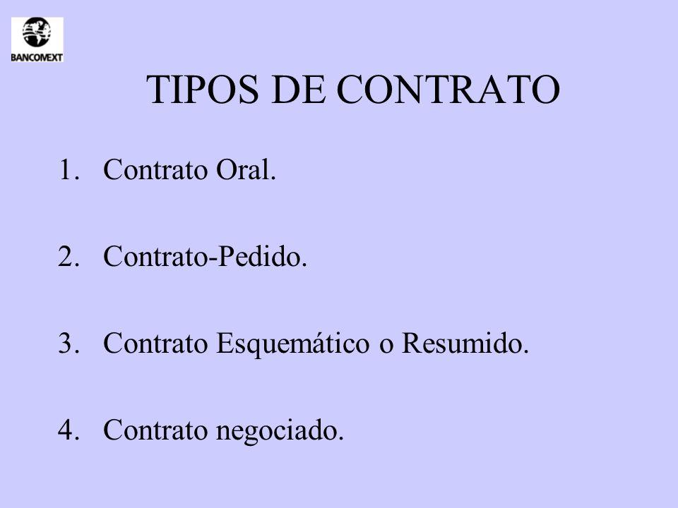 TIPOS DE CONTRATO Contrato Oral. Contrato-Pedido.