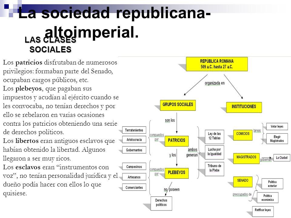 La sociedad republicana-altoimperial.