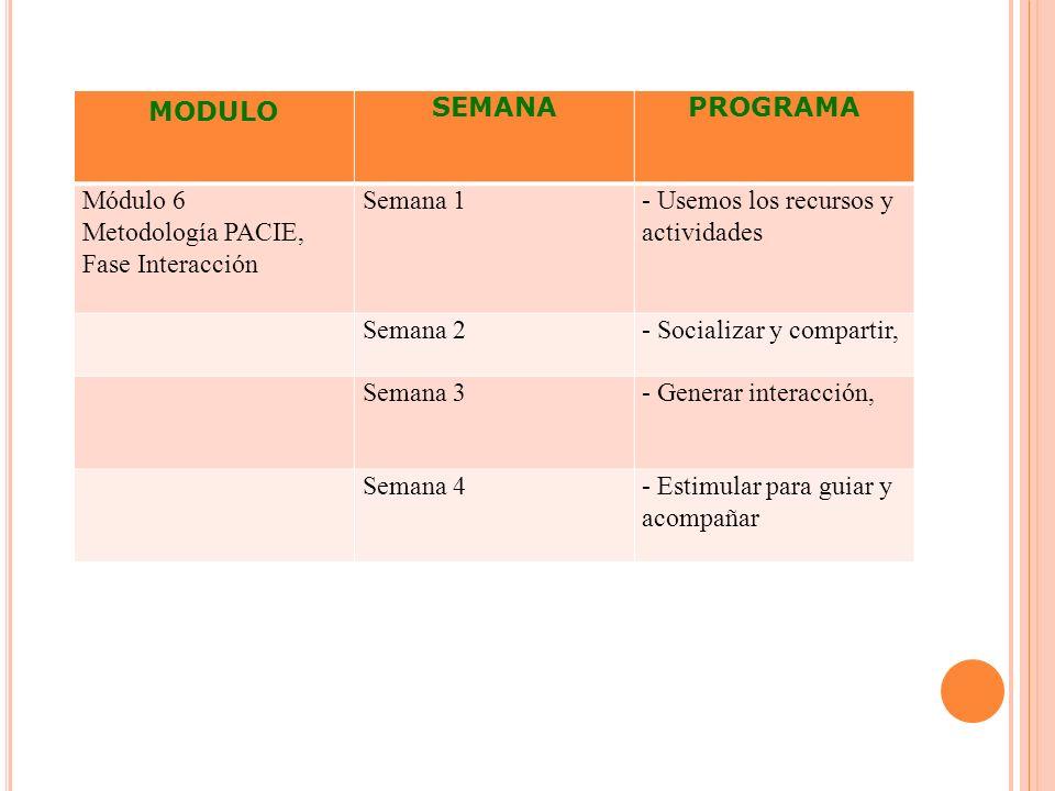 MODULOSEMANA. PROGRAMA. Módulo 6. Metodología PACIE, Fase Interacción. Semana 1. - Usemos los recursos y actividades.