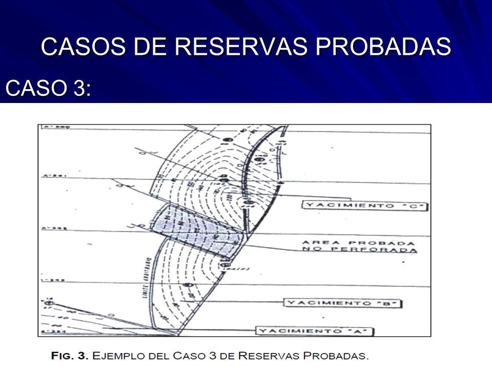 CASOS DE RESERVAS PROBADAS