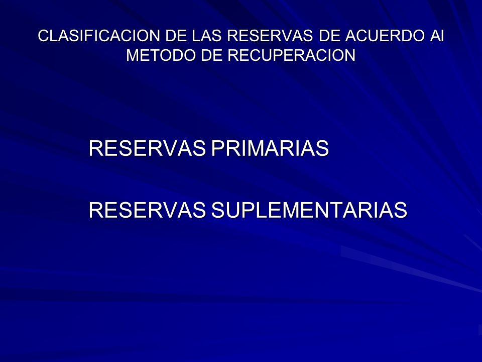 CLASIFICACION DE LAS RESERVAS DE ACUERDO Al METODO DE RECUPERACION