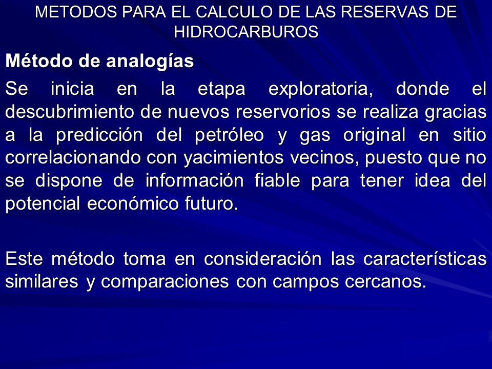 METODOS PARA EL CALCULO DE LAS RESERVAS DE HIDROCARBUROS
