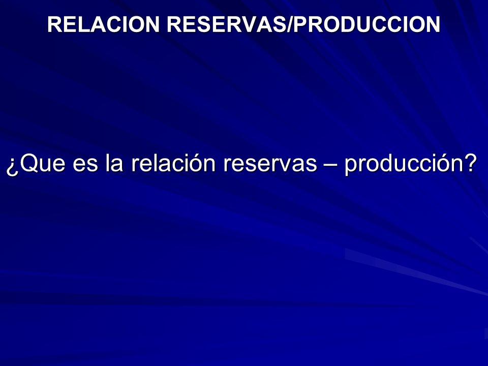 RELACION RESERVAS/PRODUCCION