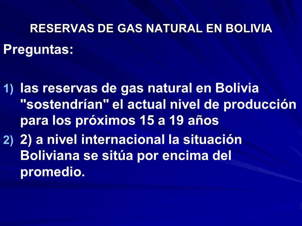 RESERVAS DE GAS NATURAL EN BOLIVIA