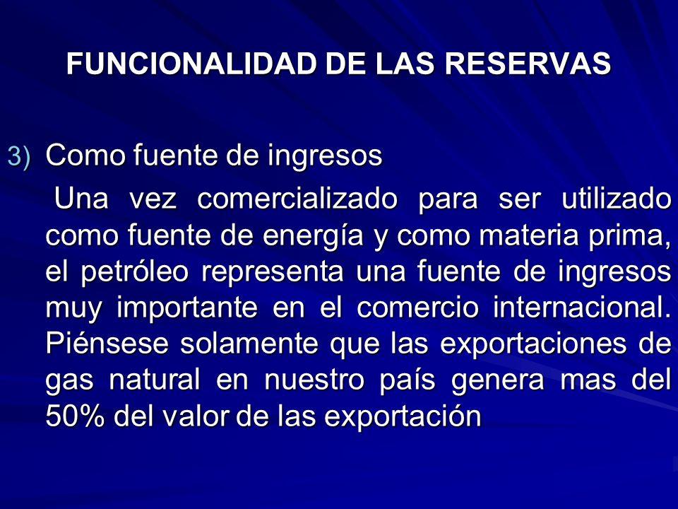 FUNCIONALIDAD DE LAS RESERVAS