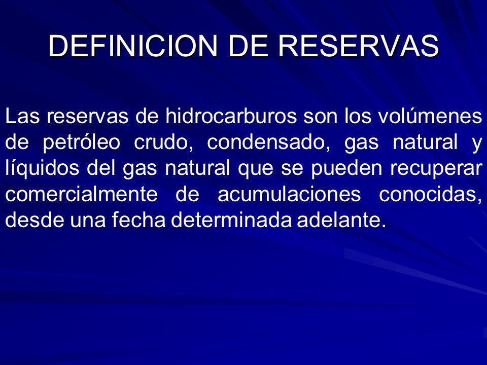 DEFINICION DE RESERVAS