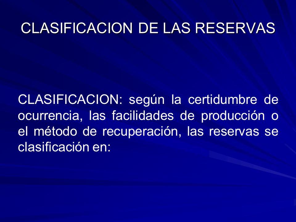 CLASIFICACION DE LAS RESERVAS