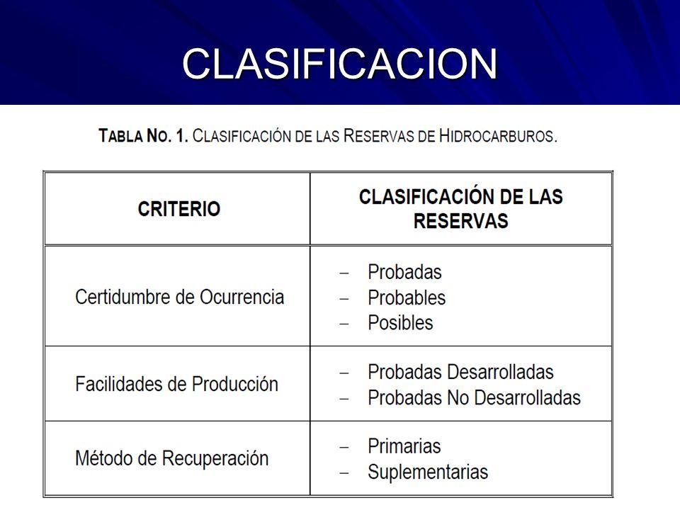 CLASIFICACION