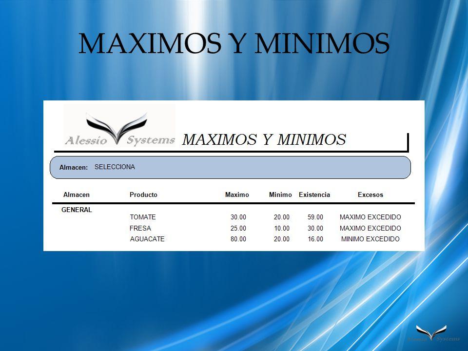 MAXIMOS Y MINIMOS