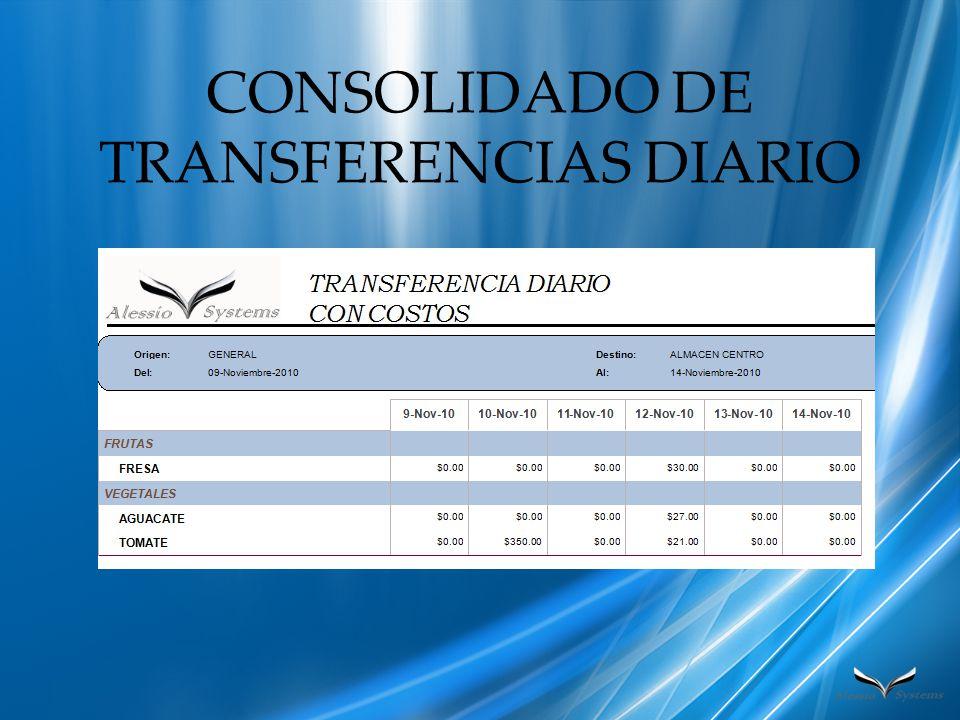 CONSOLIDADO DE TRANSFERENCIAS DIARIO