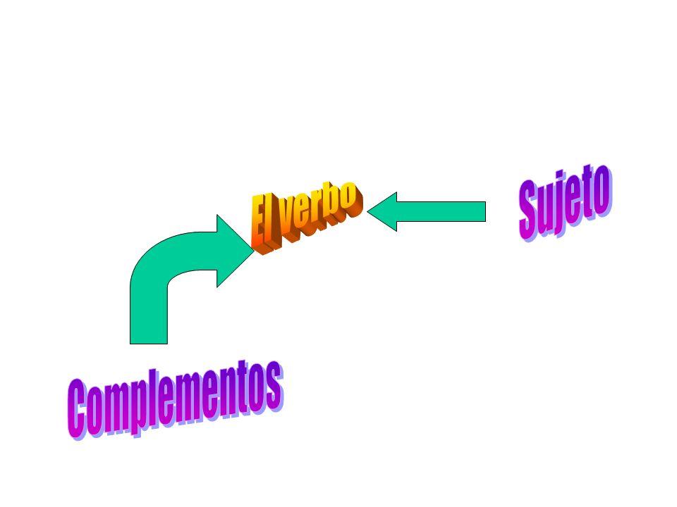 Sujeto El verbo Complementos