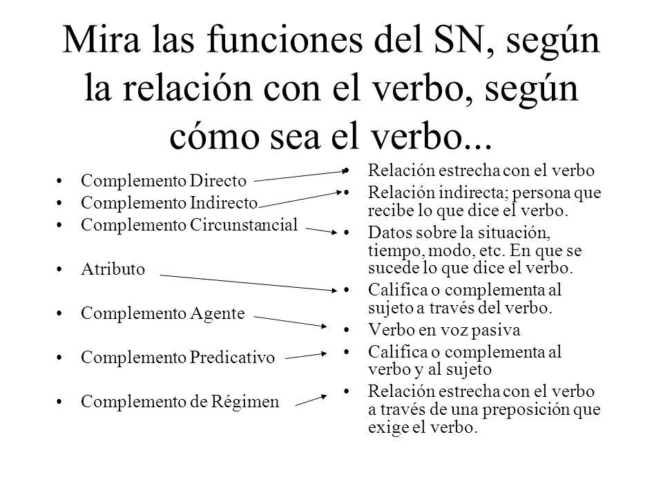Mira las funciones del SN, según la relación con el verbo, según cómo sea el verbo...