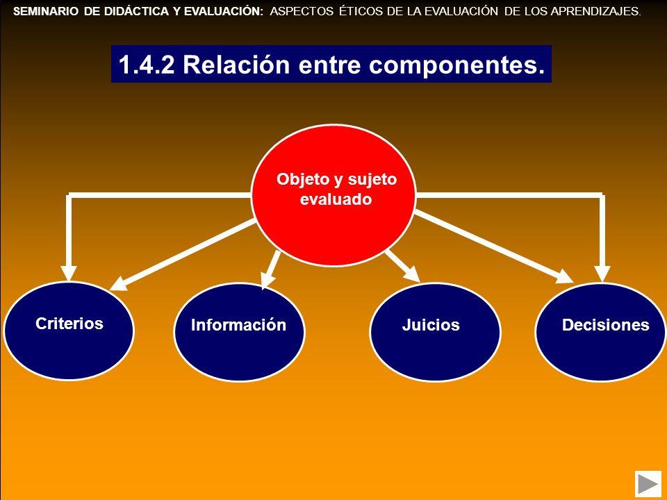 1.4.2 Relación entre componentes.