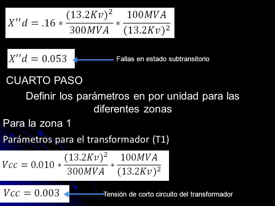 Definir los parámetros en por unidad para las diferentes zonas