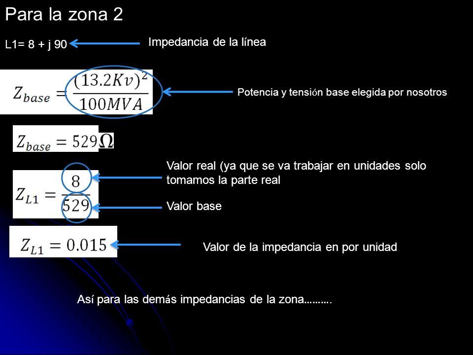 Para la zona 2 Impedancia de la línea L1= 8 + j 90