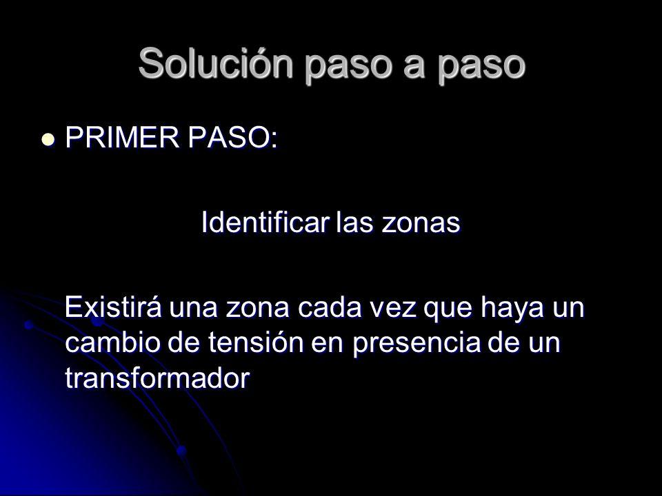 Solución paso a paso PRIMER PASO: Identificar las zonas