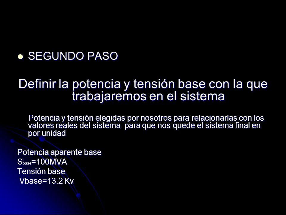 SEGUNDO PASO Definir la potencia y tensión base con la que trabajaremos en el sistema.