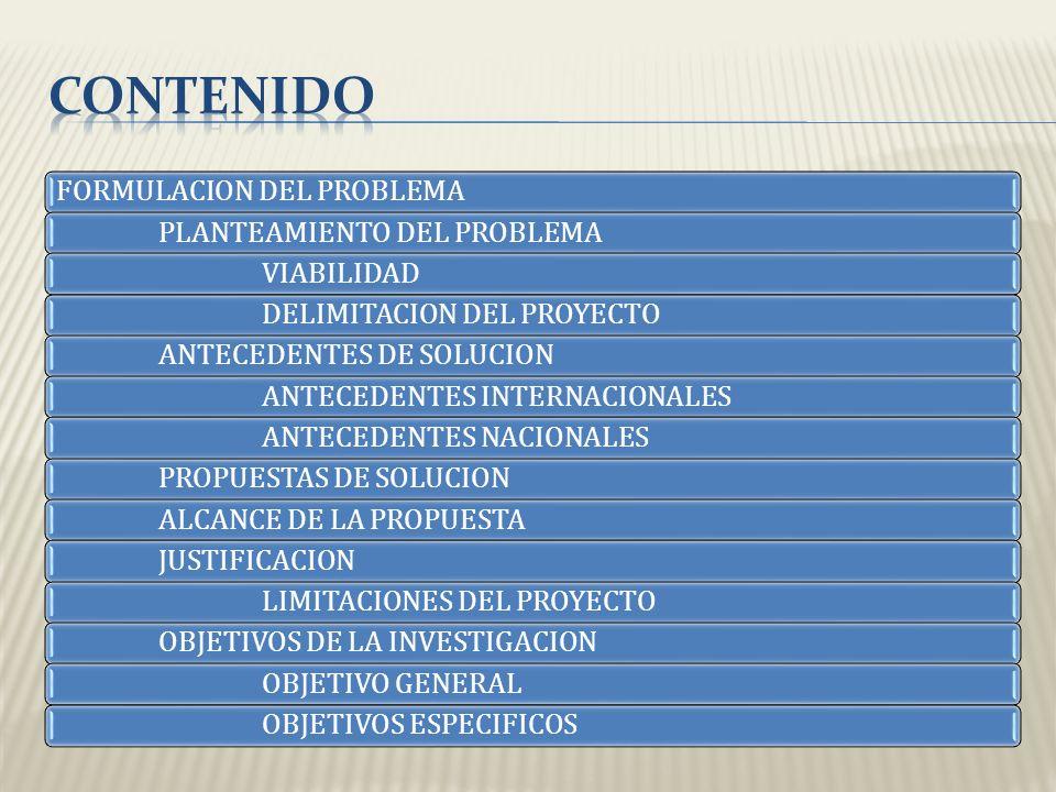 CONTENIDO FORMULACION DEL PROBLEMA PLANTEAMIENTO DEL PROBLEMA