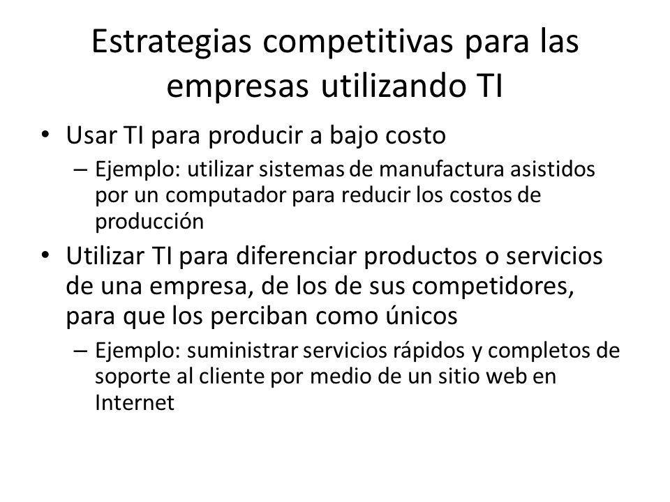 Estrategias competitivas para las empresas utilizando TI
