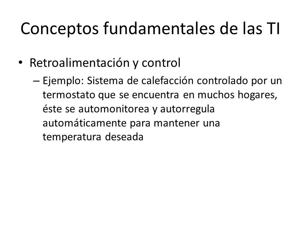 Conceptos fundamentales de las TI