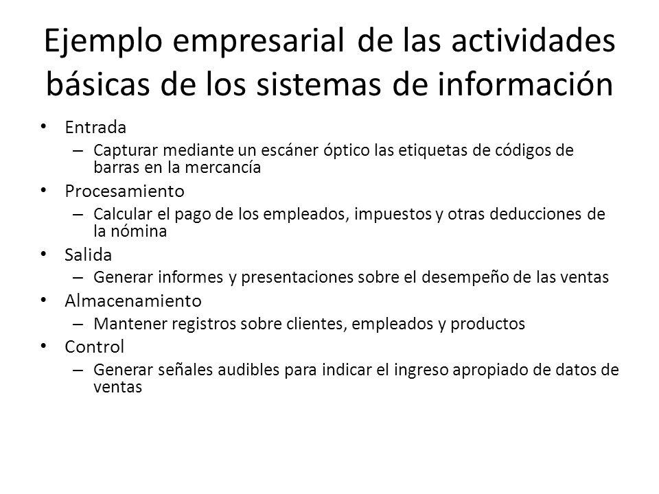 Ejemplo empresarial de las actividades básicas de los sistemas de información