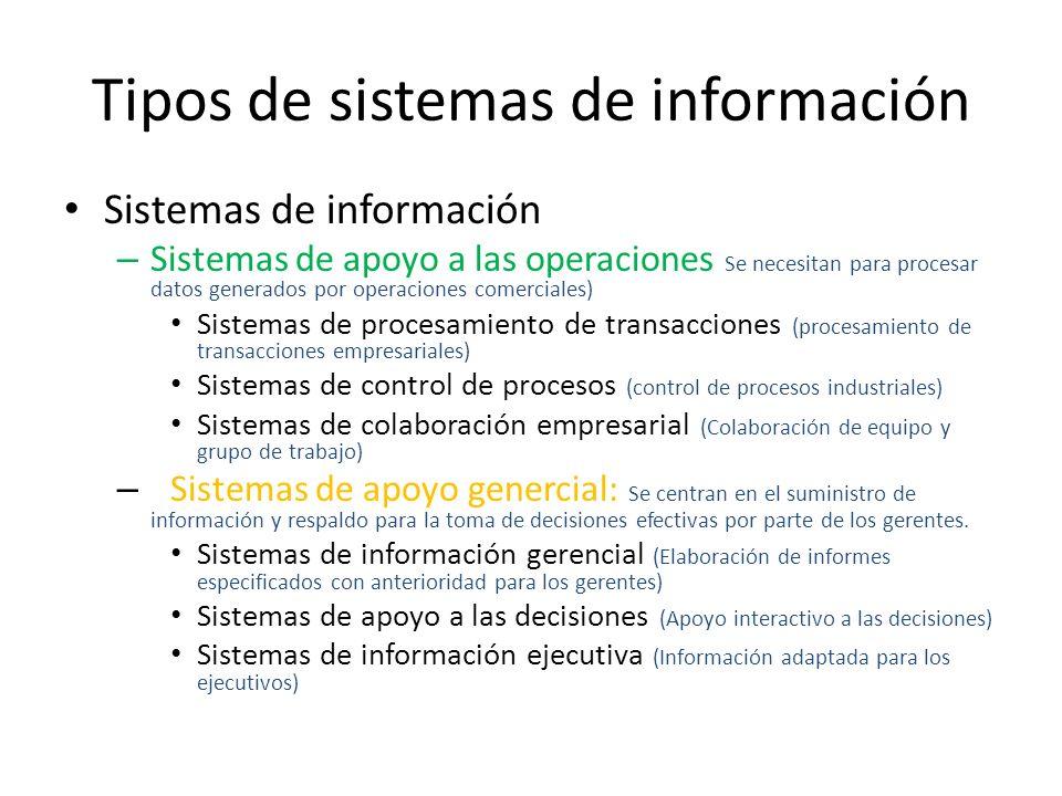 Tipos de sistemas de información