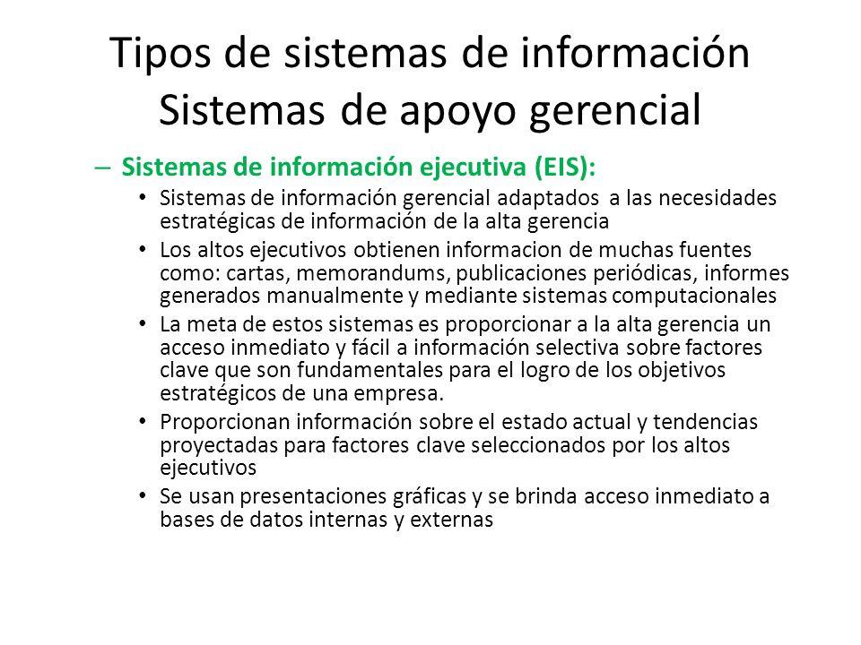 Tipos de sistemas de información Sistemas de apoyo gerencial