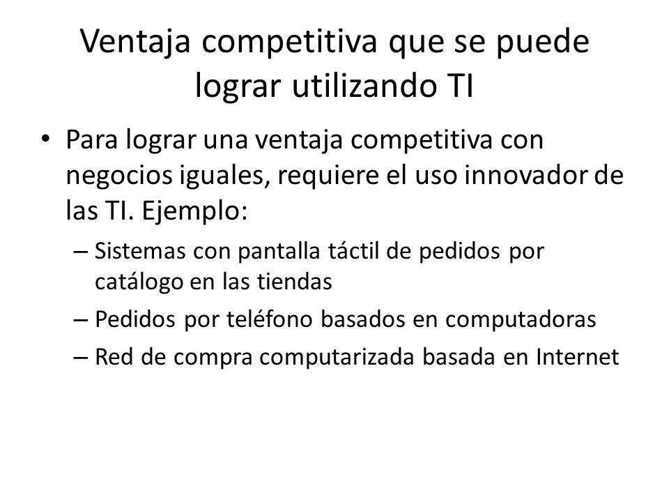 Ventaja competitiva que se puede lograr utilizando TI