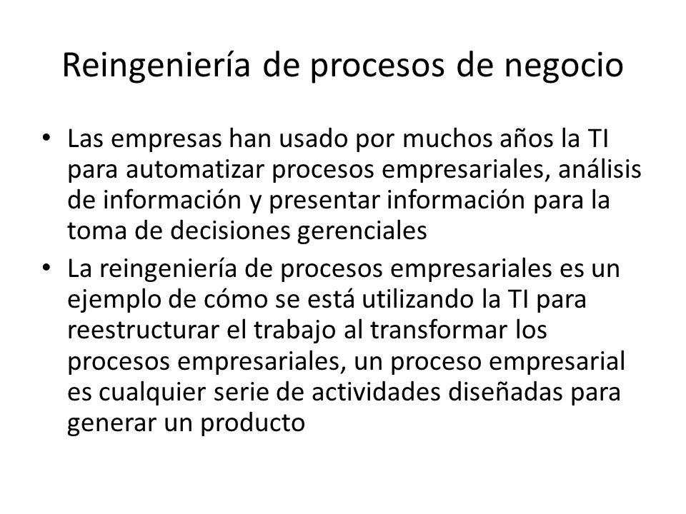 Reingeniería de procesos de negocio