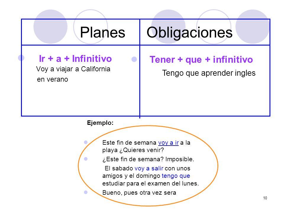 Planes Obligaciones Ejemplo:
