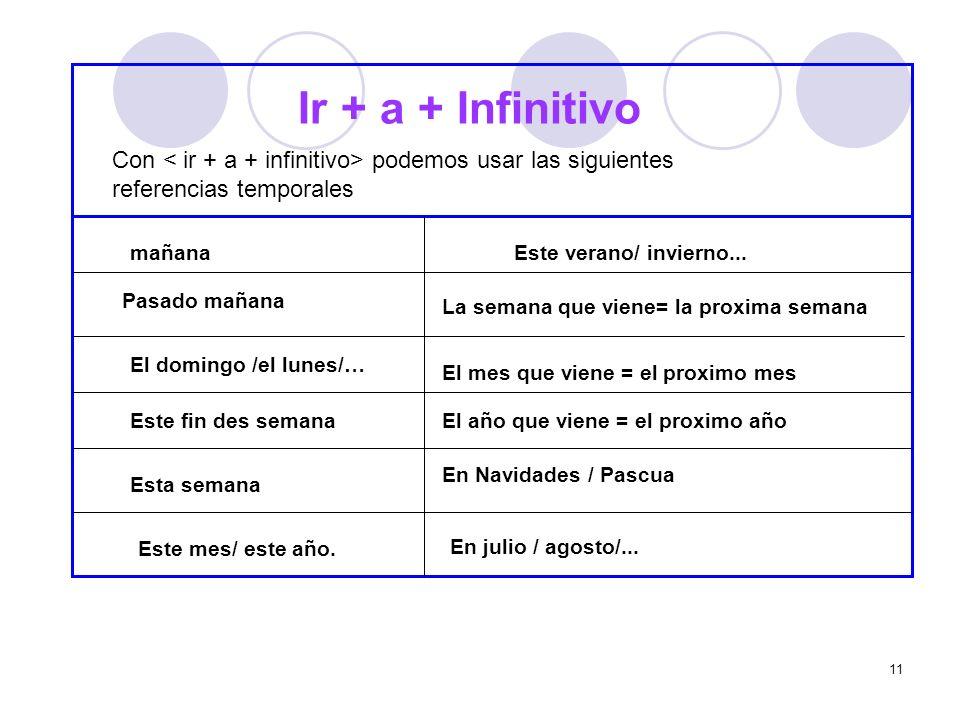 Ir + a + Infinitivo Con < ir + a + infinitivo> podemos usar las siguientes. referencias temporales.