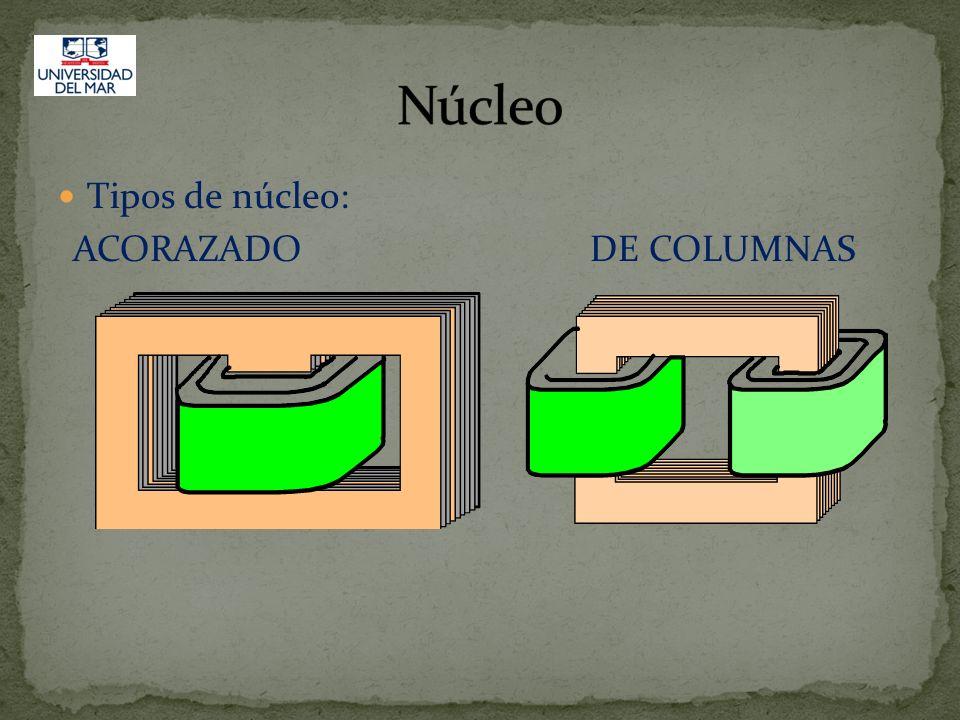 Núcleo Tipos de núcleo: ACORAZADO DE COLUMNAS