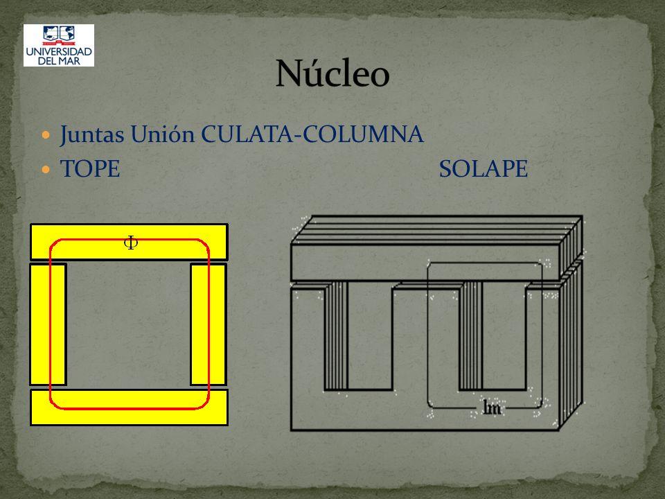 Núcleo Juntas Unión CULATA-COLUMNA TOPE SOLAPE