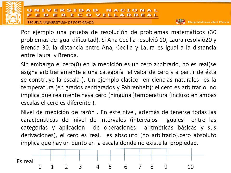 Por ejemplo una prueba de resolución de problemas matemáticos (30 problemas de igual dificultad). Si Ana Cecilia resolvió 10, Laura resolvió20 y Brenda 30. la distancia entre Ana, Cecilia y Laura es igual a la distancia entre Laura y Brenda. Sin embargo el cero(0) en la medición es un cero arbitrario, no es real(se asigna arbitrariamente a una categoría el valor de cero y a partir de ésta se construye la escala ). Un ejemplo clásico en ciencias naturales es la temperatura (en grados centígrados y Fahrenheit): el cero es arbitrario, no implica que realmente haya cero (ninguna )temperatura (incluso en ambas escalas el cero es diferente ). Nivel de medición de razón . En este nivel, además de tenerse todas las características del nivel de intervalos (intervalos iguales entre las categorías y aplicación de operaciones aritméticas básicas y sus derivaciones), el cero es real, es absoluto (no arbitrario).cero absoluto implica que hay un punto en la escala donde no existe la propiedad. Es real