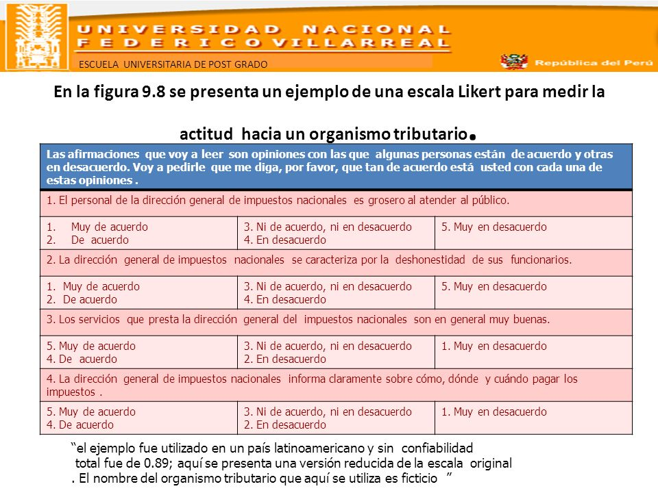 En la figura 9.8 se presenta un ejemplo de una escala Likert para medir la actitud hacia un organismo tributario.