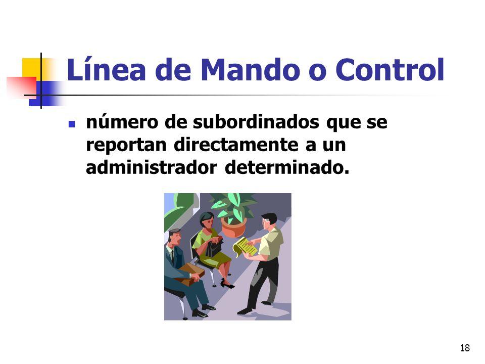 Línea de Mando o Control