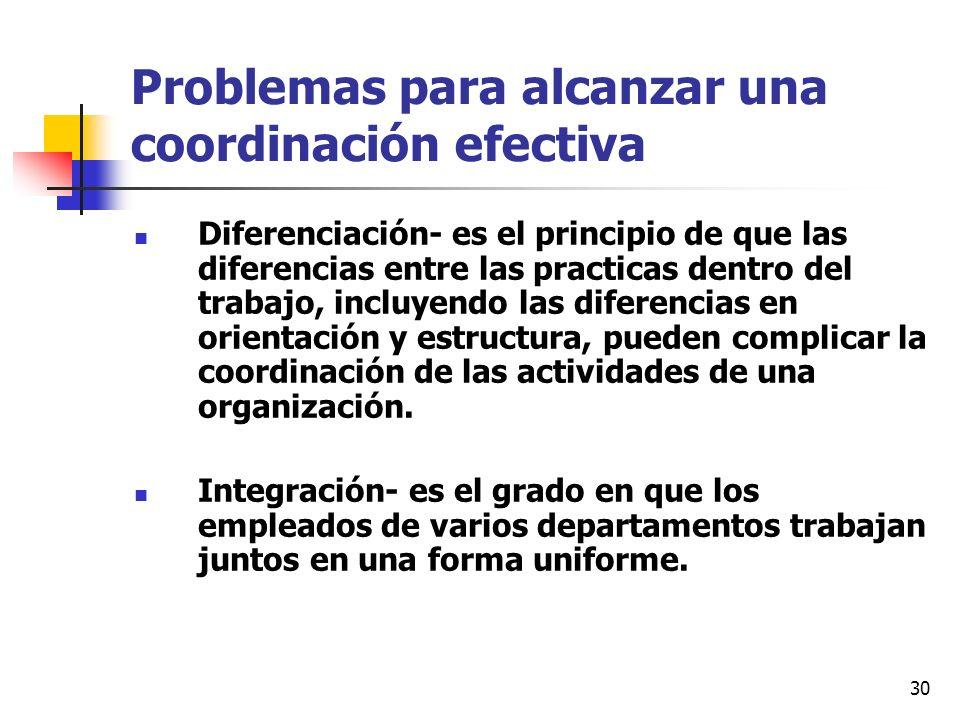 Problemas para alcanzar una coordinación efectiva