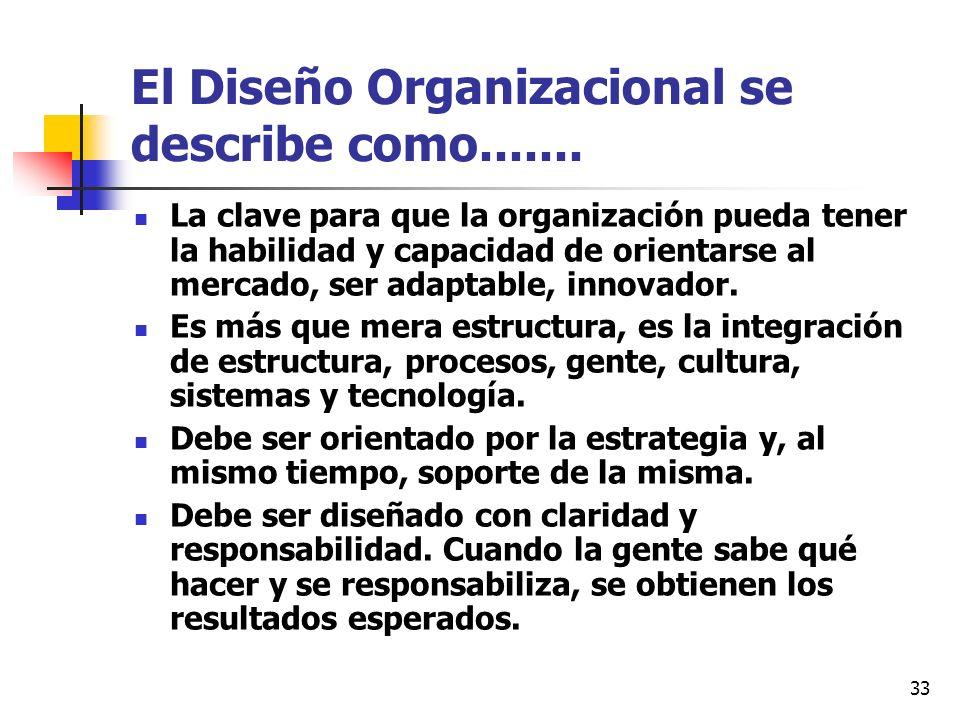 El Diseño Organizacional se describe como.......